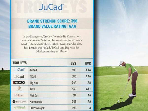 european-golf-brands-study_